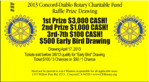 2013 Raffle Ticket